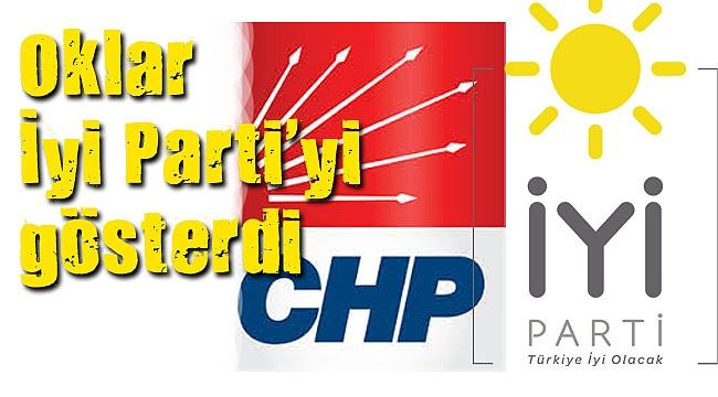 CHP, Denizli'yi İyi Parti'ye bıraktı