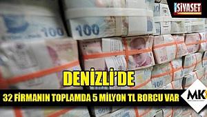 Denizli'de 32 firmanın toplamda 5 milyon TL borcu var